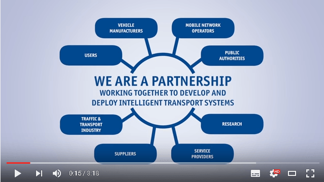What is the ERTICO Partnership?